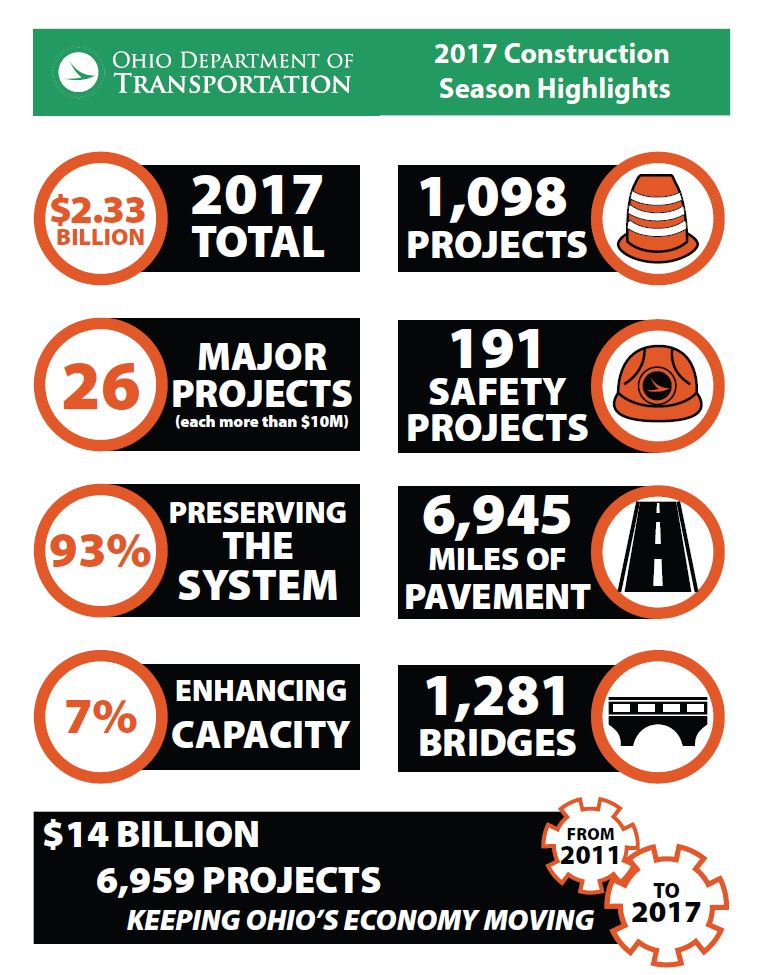 odot-fact-sheet-2017