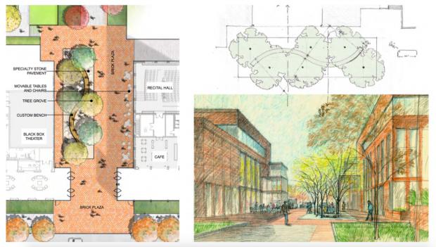 OSU-Arts-District-site-plan-620×351
